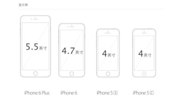 苹果手机壁纸尺寸是多少