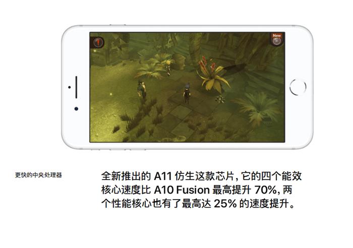 iphone8性能