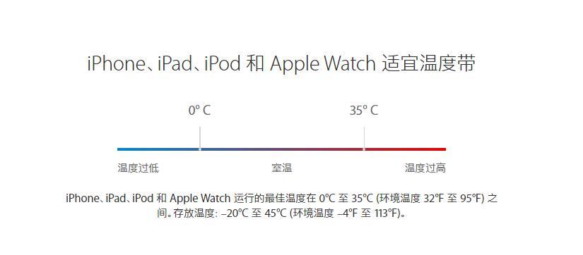 iOS设备适宜温度带